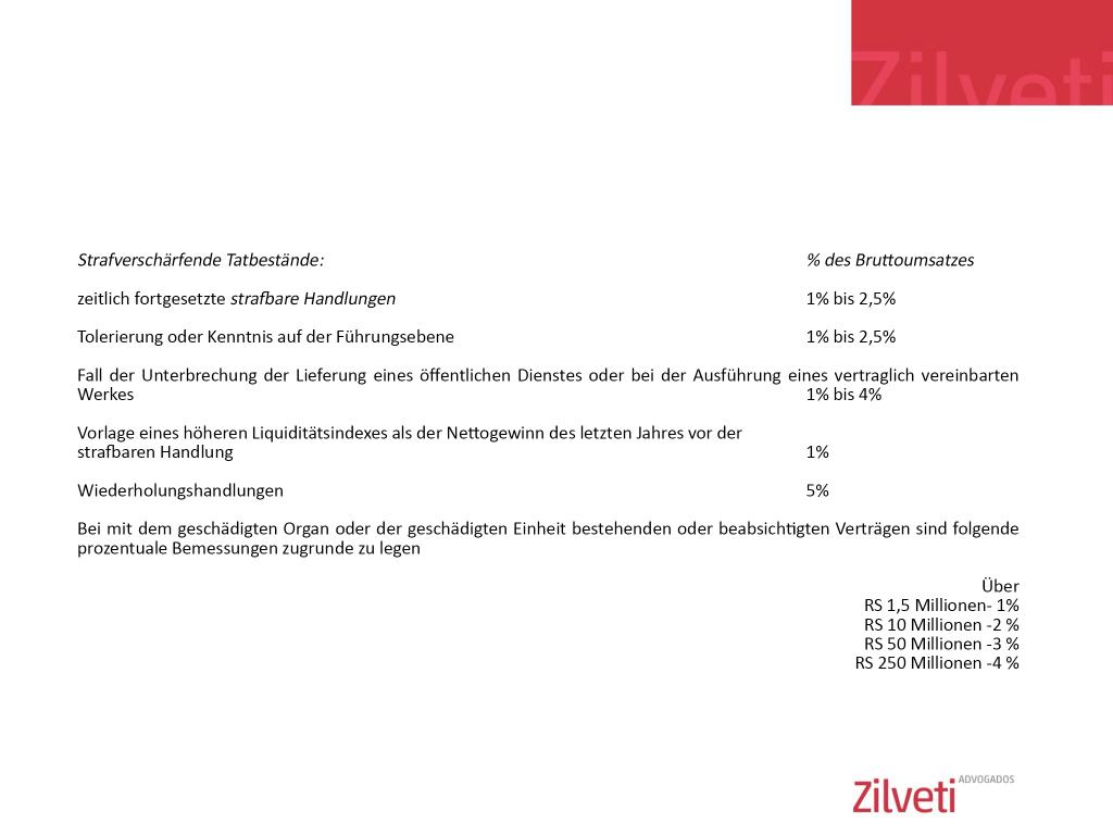 3-zilveti-artigo-alemao-01-04-15